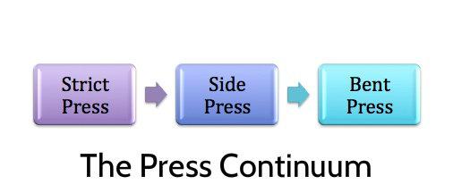 Press Continuum